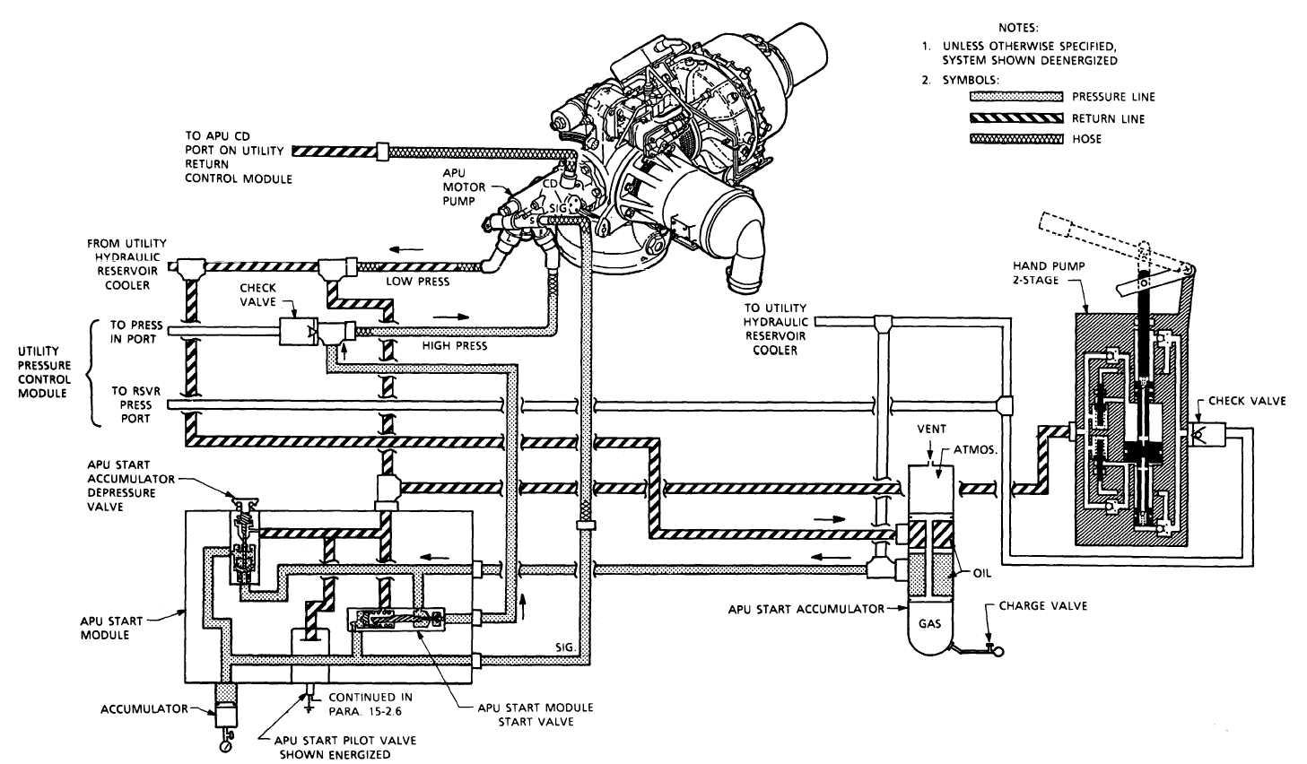 Tm 55 1520 240 T 3 751 1 Hyster Wiring Schematics